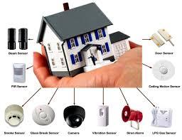 Intrusion Alarm Companies